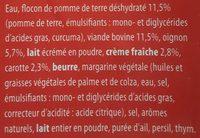 Hachis Parmentier Surgelé - Ingrédients
