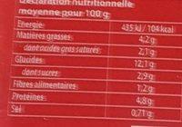Hachis Parmentier Surgelé - Informations nutritionnelles - fr