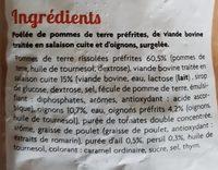 Pôelée campagnarde - Ingredients