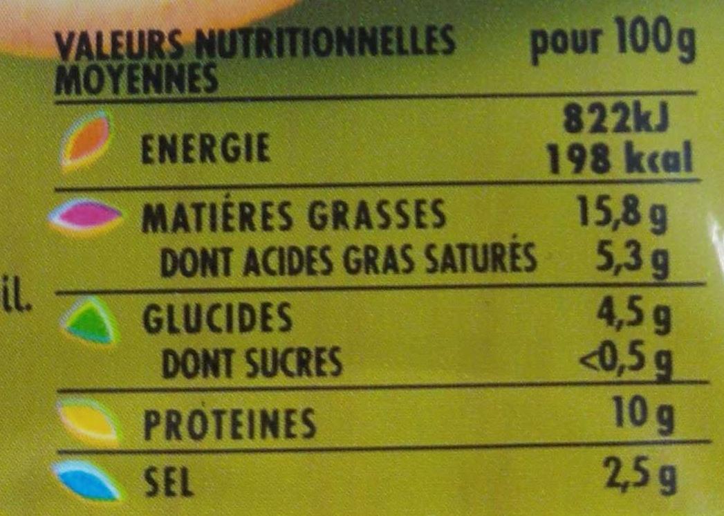 La Mortadélice aux Olives - Informations nutritionnelles