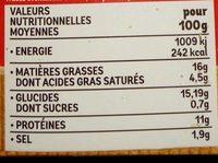 4 Cordons Bleus de Dinde - Informations nutritionnelles