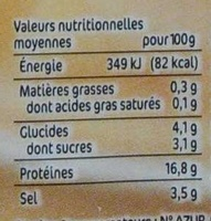 Délice de Poulet - Nutrition facts