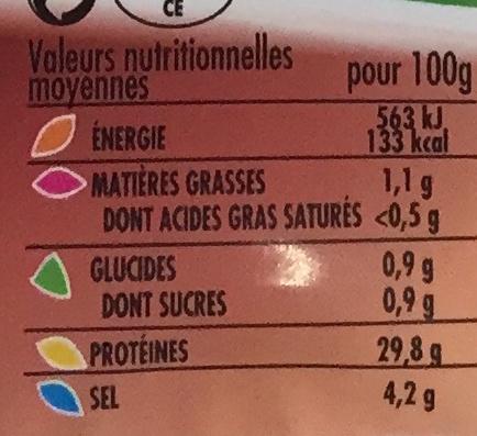 Bacon de dinde - Nutrition facts