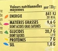 8 Nems de Dinde - Nutrition facts - fr