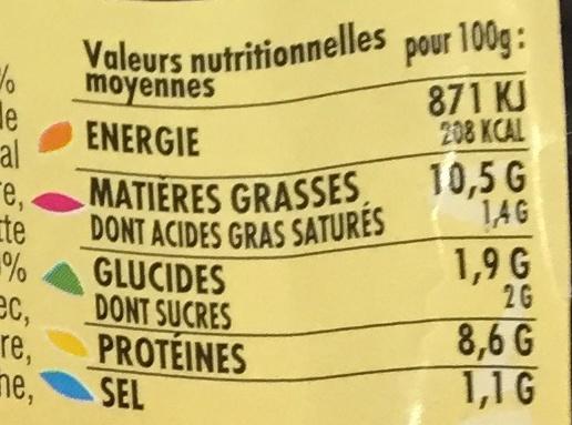 4 Samoussas de Dinde, Surgelé - Nutrition facts - fr