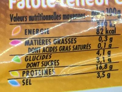Délice de Poulet à l'Orientale - Informations nutritionnelles