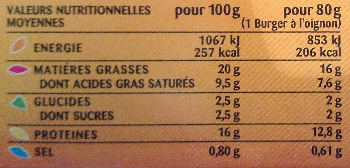 10 Burgers a l'oignon surgelés - Informations nutritionnelles - fr