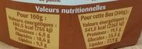 Penne Carbonara (Lardons de poulet, Crème Fraîche), Halal - Informations nutritionnelles - fr