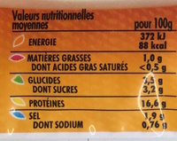 Délice de Poulet -25% de sel - Nutrition facts