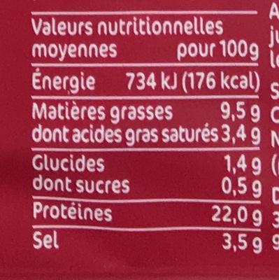 Bacon de Dinde à poêler - Nutrition facts