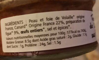 Terrine de canard aux figues - Informations nutritionnelles