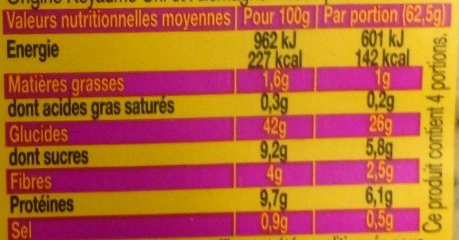 4 muffins citron & pavot - Informations nutritionnelles