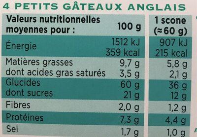 Gentleman scone - Valori nutrizionali