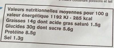 Tielles setoises - Informations nutritionnelles