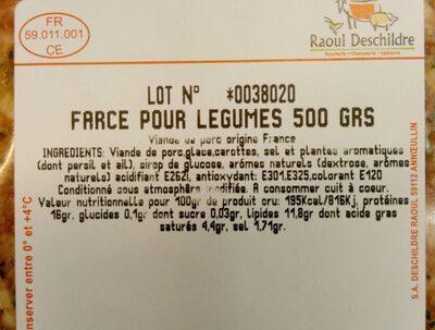 Farce pour légumes - Nutrition facts - fr