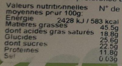 Picholines - Informations nutritionnelles
