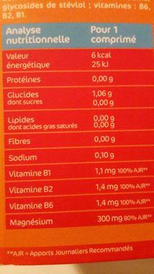 Magnésium - Informations nutritionnelles - fr