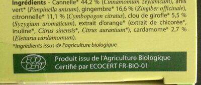 Infusion Préparation Pour Vin Chaud Bio -- Bio Conseils - Ingrédients - fr