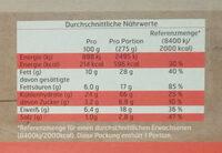 Flammkuchen - Nutrition facts - de