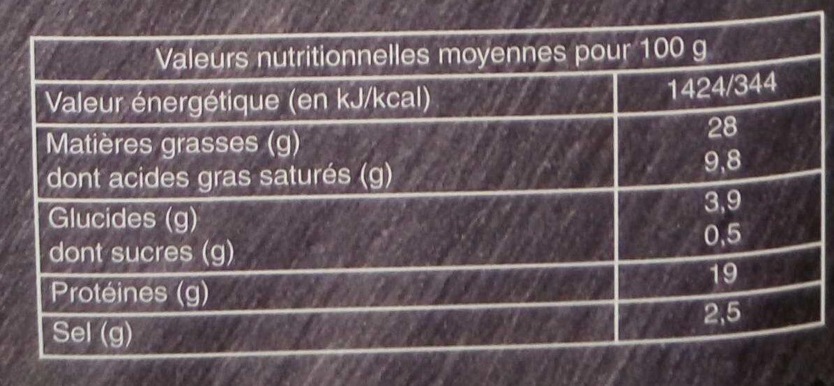 Le Magret de Canard du Sud-Ouest fumé au bois de hêtre - Informations nutritionnelles - fr