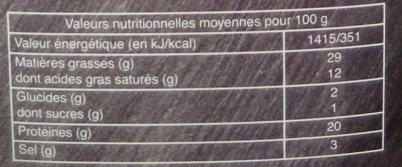 Le magret de canard du Sud-Ouest séché-tranché - Informations nutritionnelles