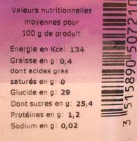 Passion - Informations nutritionnelles