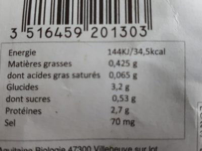 Épinards en branches - Ingrédients