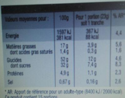 Cake pâtissier aux agrumes et à la cannelle - Nutrition facts