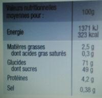 Pain d'épice au miel et sucre perlé - Voedingswaarden