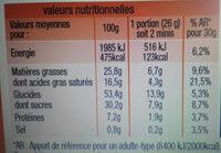 mini quatre quarts - Nutrition facts