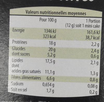 9 mini cakes salés jambon et olives - Nutrition facts