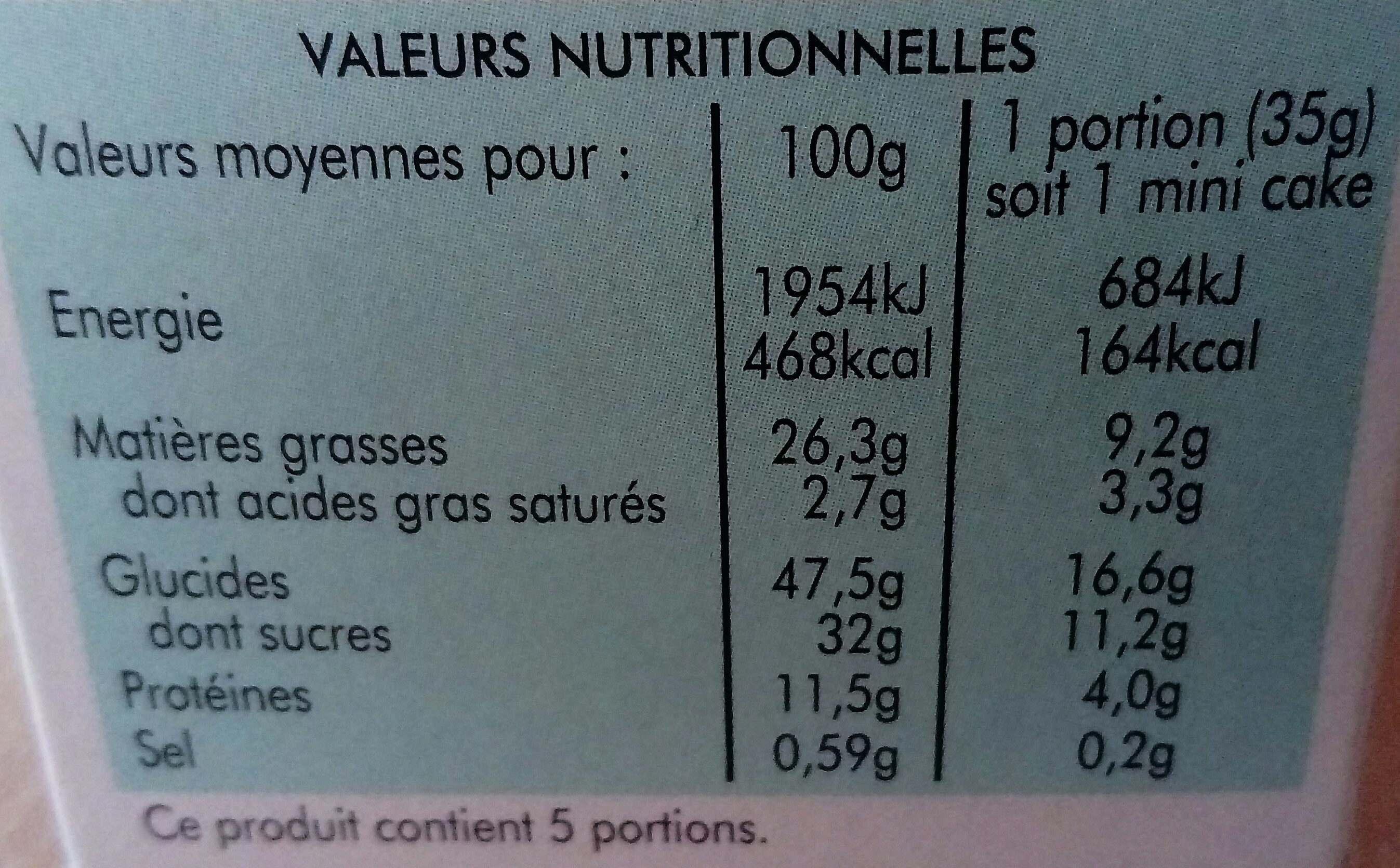 Mini cakes aux pépites de chocolat - Nutrition facts