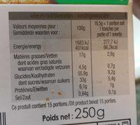 Cake bio Abricot, raisin et Citron - Nutrition facts