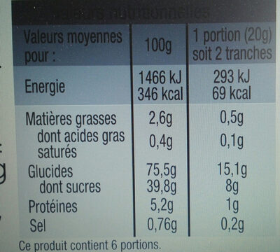 Pain d'epices toast figues - Nutrition facts