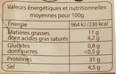 Jambon serrano 6 tranches - Voedingswaarden