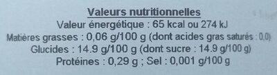 Nectar de Mirabelle - Voedingswaarden