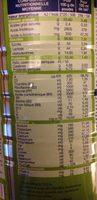Physiolac Bio 1 De 0 À 6 Mois nouvelle formule - Nutrition facts - fr