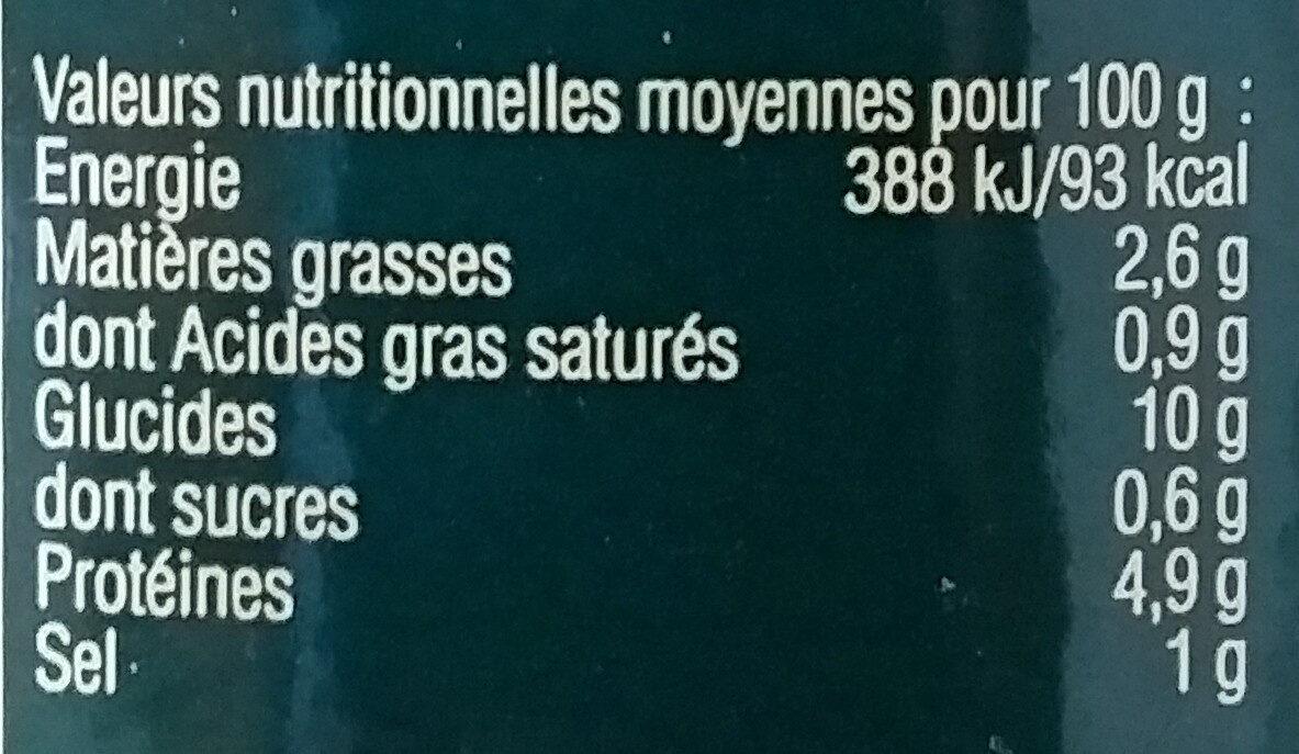 Flageolets cuisinés à la graisse de canard - Informations nutritionnelles - fr