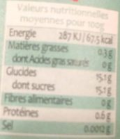 Pur Jus Raisin Rouge France - Valori nutrizionali - fr