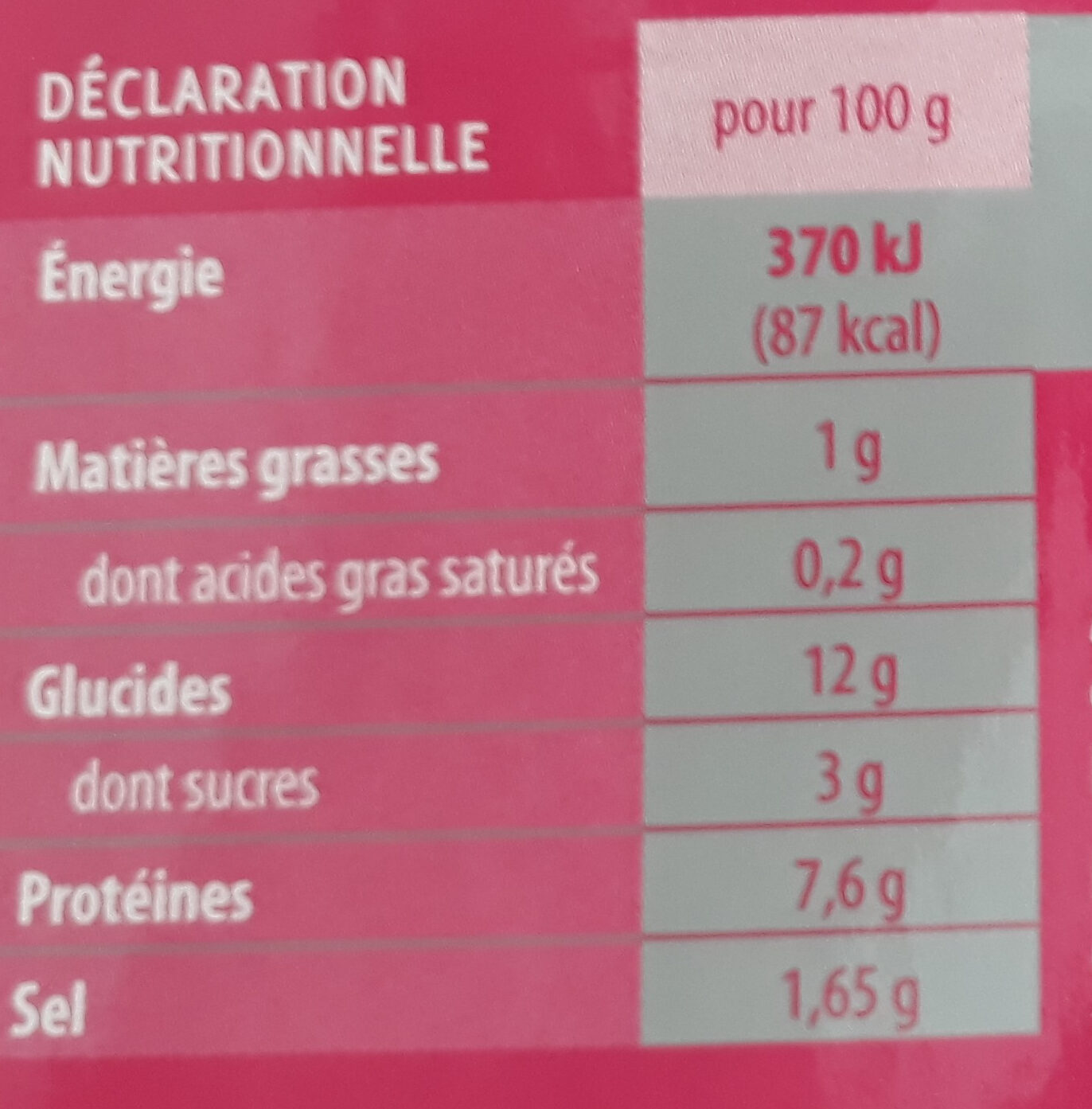 Surimi sans Gluten - Nutrition facts