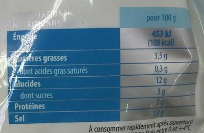 Emincé de Surimi Saveur Crabe - Informations nutritionnelles - fr