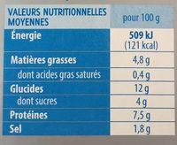 Le Surimi saveur crabe (30 bâtonnets) - 500 g - Voedigswaarden
