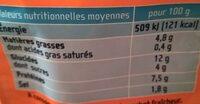 Bâtonnets de Surimi Saveur Crabe - Valori nutrizionali - fr