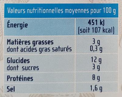Le savoureux surimi - Informations nutritionnelles - fr