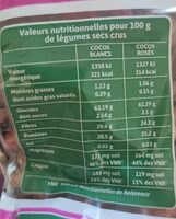 Cocos roses - Informations nutritionnelles - fr