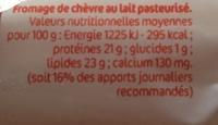 Bûche de chèvre Maxi format - Voedingswaarden