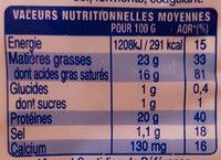 La bûche réduite en sel réduit de -25% - Voedingswaarden - fr
