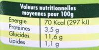 Yaourt biologique saveur Fraise - Nutrition facts