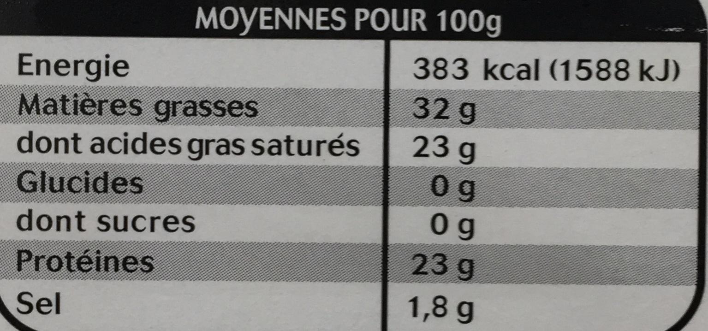 Tranches de Chèvre (32% MG) - Informations nutritionnelles