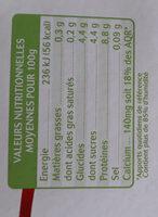 Fromage Blanc au Lait de Chèvre Nature 0% MG - Informations nutritionnelles - fr